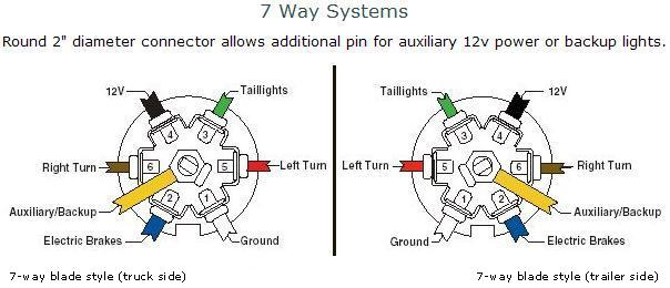 dash cam wiring diagram toyota
