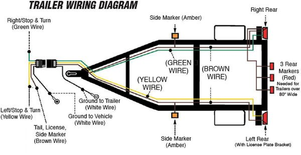 trailer breakaway wiring diagram